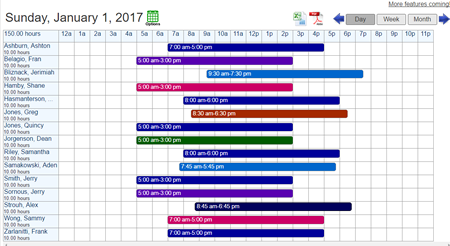 Simple And Effiective Employee Shift Scheduling