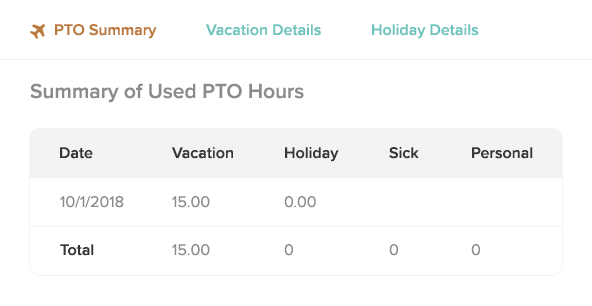 Screen with summary of employee time off